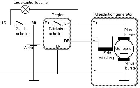 Gemütlich Cushman Truckster Schaltplan Für Lichtmaschine Galerie ...